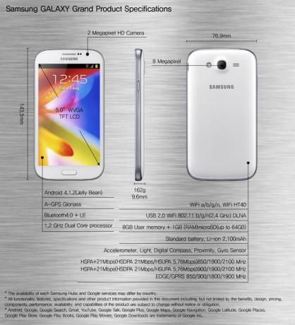 samsung galaxy grand spec 418x460 Samsung Galaxy Grand i Grand Duos oficjalnie: 5 calowy ekran, 8 Mpix aparat i 2 rdzenie