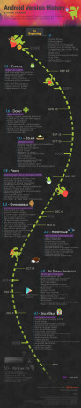 infografika-android