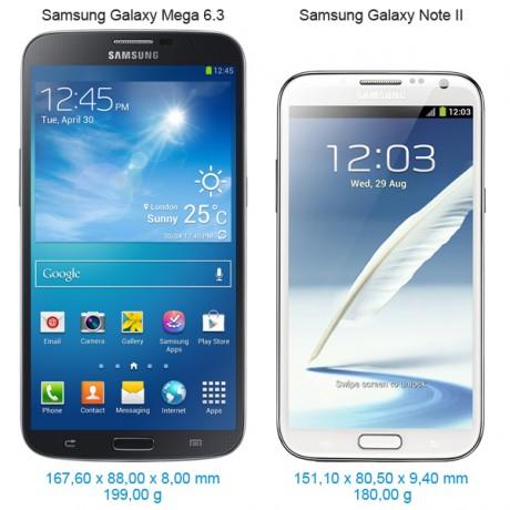 Samsung Galaxy Mega 6.3 i Galaxy Note II - Porównanie [źródło: galaktyczny.pl]