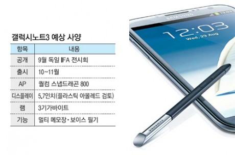 Specyfikacja Galaxy Note III [źródło: SamMobile]