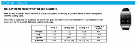 Aktualizacja do Android 4.3 Jelly Bean [źródło: Geek]