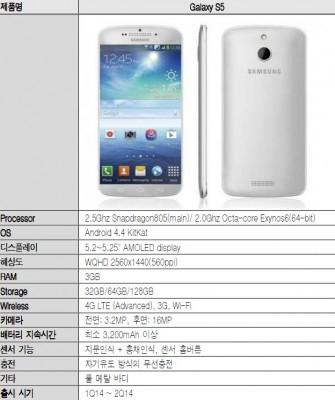 Specyfikacja Galaxy S 5 [źródło: KDB Daewoo]