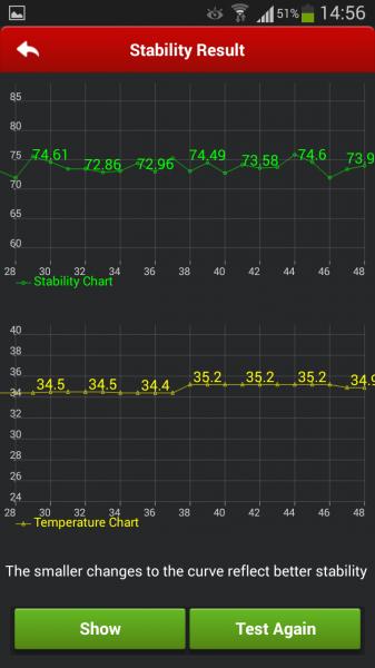 Test stabilności (oficjalne oprogramowanie)