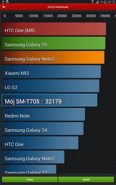 Samsung Galaxy Tab S 8.4 / fot. galaktyczny
