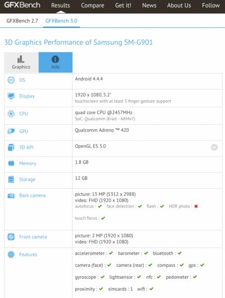 Samsung Galaxy S5 LTE-A Benchmark