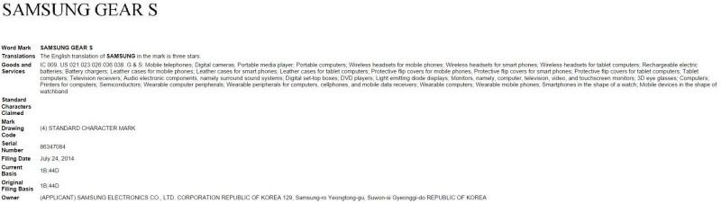 Zastrzeżona nazwa Samsung Gear S