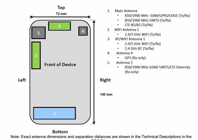 Wymiary i specyfikacja europejskiej wersji Galaxy S5 LTE-A SM-G901F