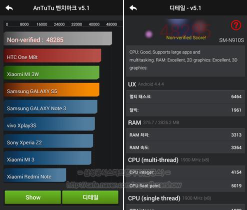 Samsung Galaxy Note 4 ze Snapdragonem 805