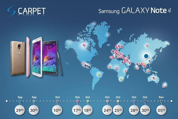 Galaxy Note 4 - data premiery