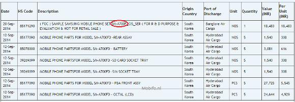 Samsung Galaxy A7 na stronie Zauba