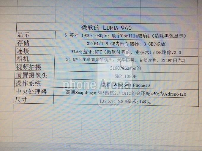 Specyfikacja smartfonu Lumia 940