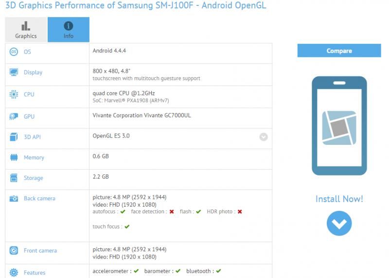 Samsung SM-J100F - specyfikacja