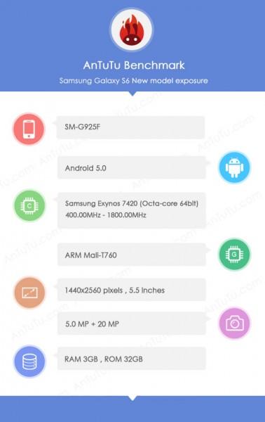 Samsung Galaxy S6 - specyfikacja