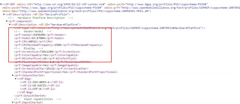 Samsung SM-E700H w Profilu User Agent
