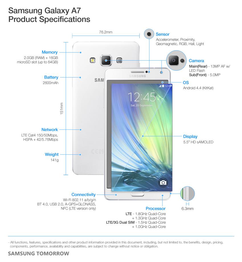 Samsung Galaxy A7 - specyfikacja