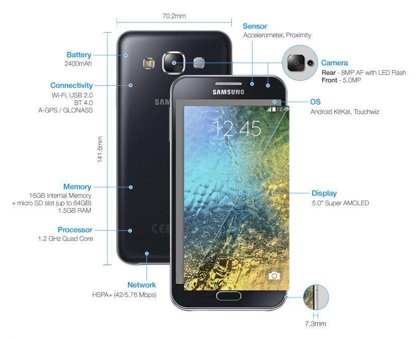 Galaxy E5 / fot. Samsung
