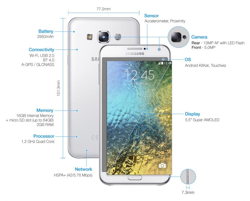 Galaxy E7 / fot. Samsung