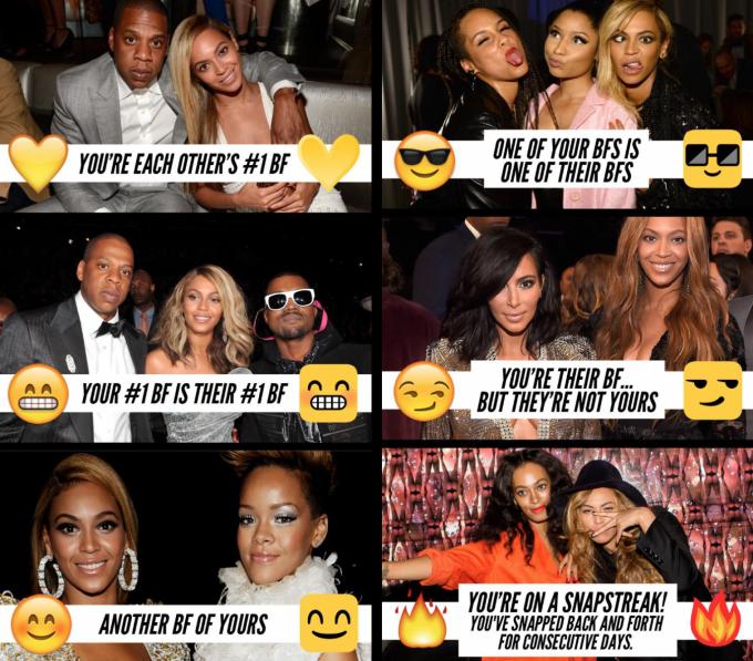 Znaczenie emoji w Snapchacie