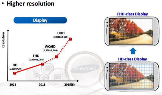 Ekrany Samsunga / fot. PhoneArena