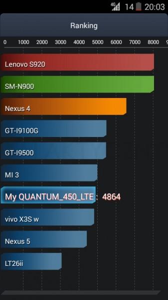 goclever-quantum-450-lte-screeny-26