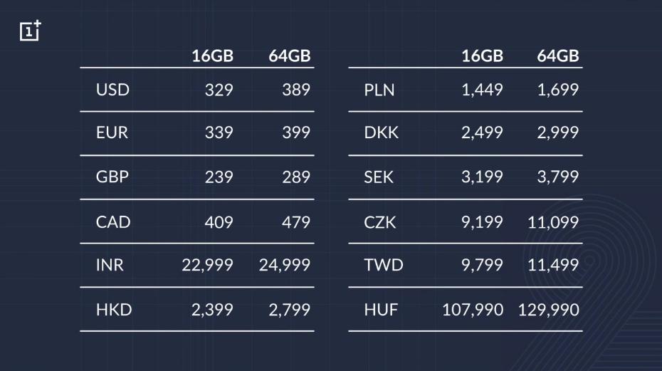 OnePlus 2 - ceny / fot. OnePlus