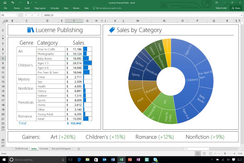 Excel 2016 / fot. Microsoft