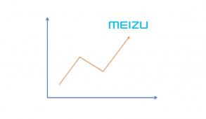 Meizu-wzrost-sprzedaży-2015-rok