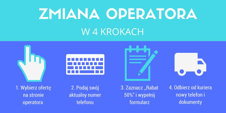 zmiana-operatora-w-4-krokach-infografika