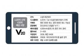 lg-v20-spec