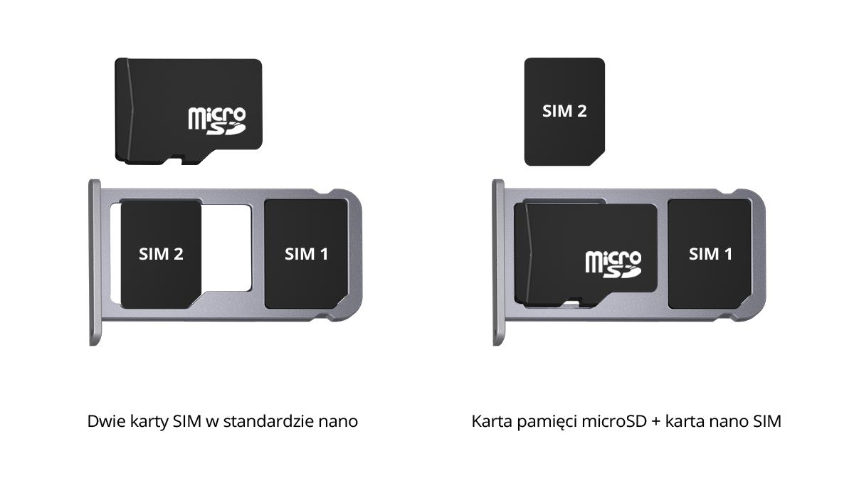 Hybrydowy slot dual SIM