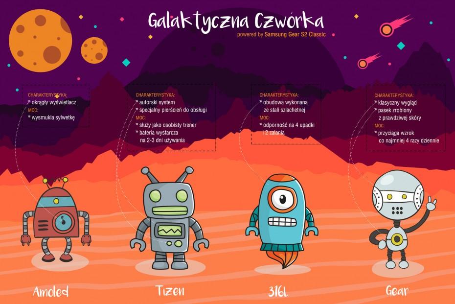 galaktyczna-czworka-loboda