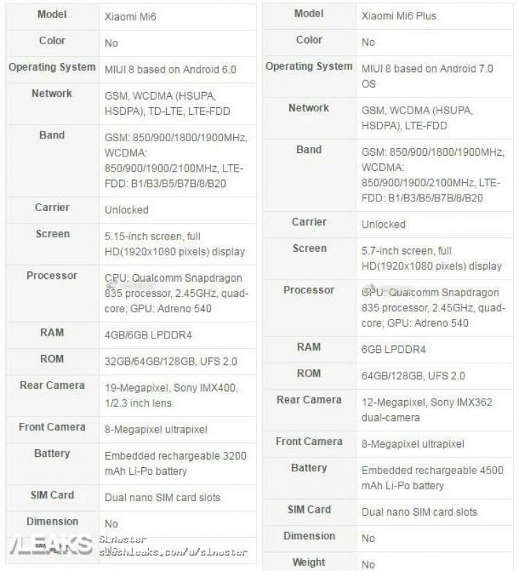 Specyfikacja Xiaomi Mi 6 i Mi 6 Plus