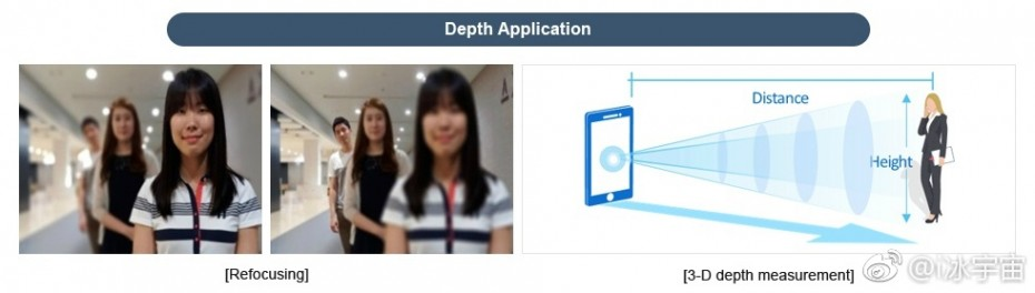 Depth Application / fot. Weibo
