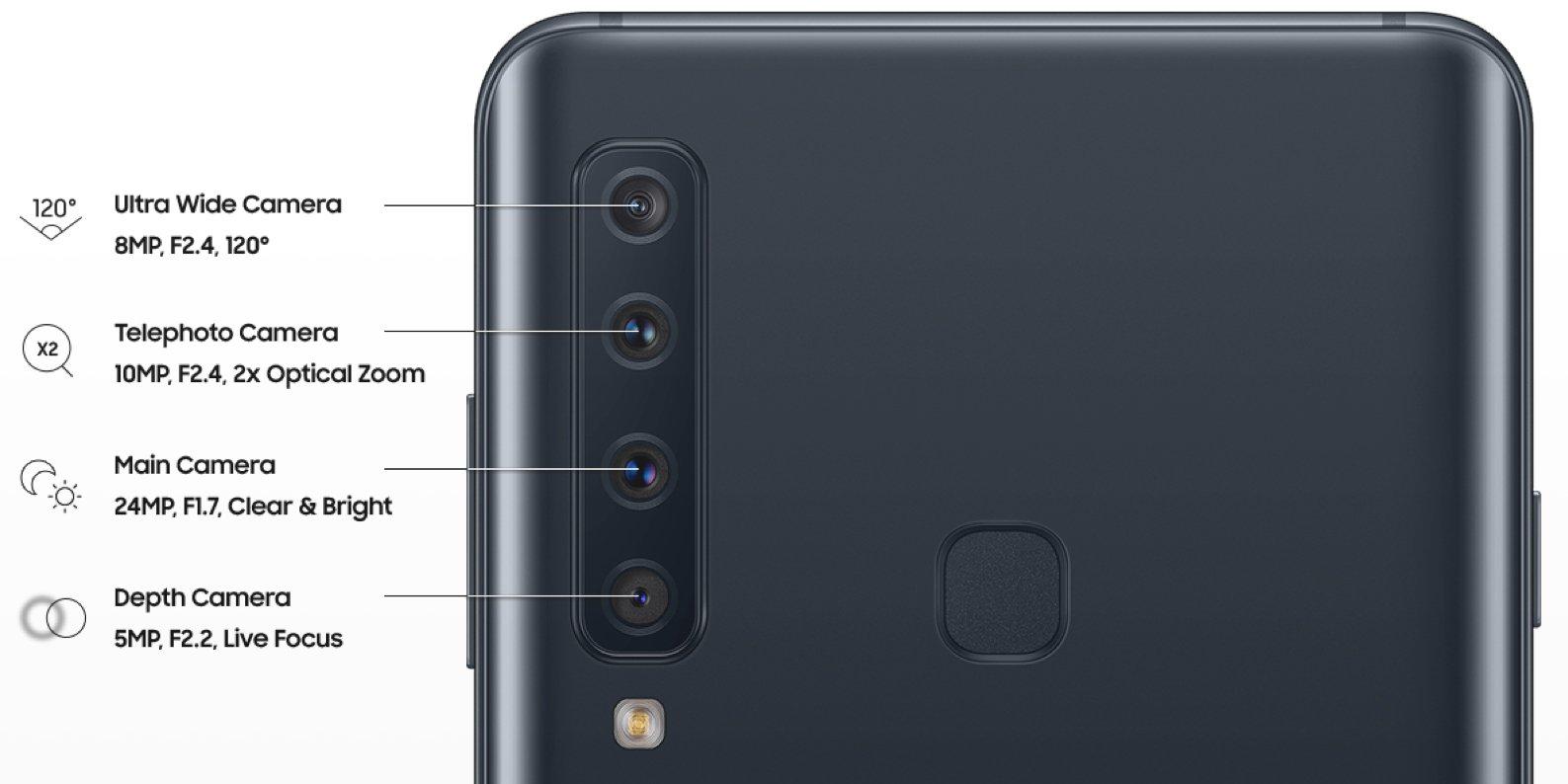 Cztery aparaty w Samsungu Galaxy A9 (2018)