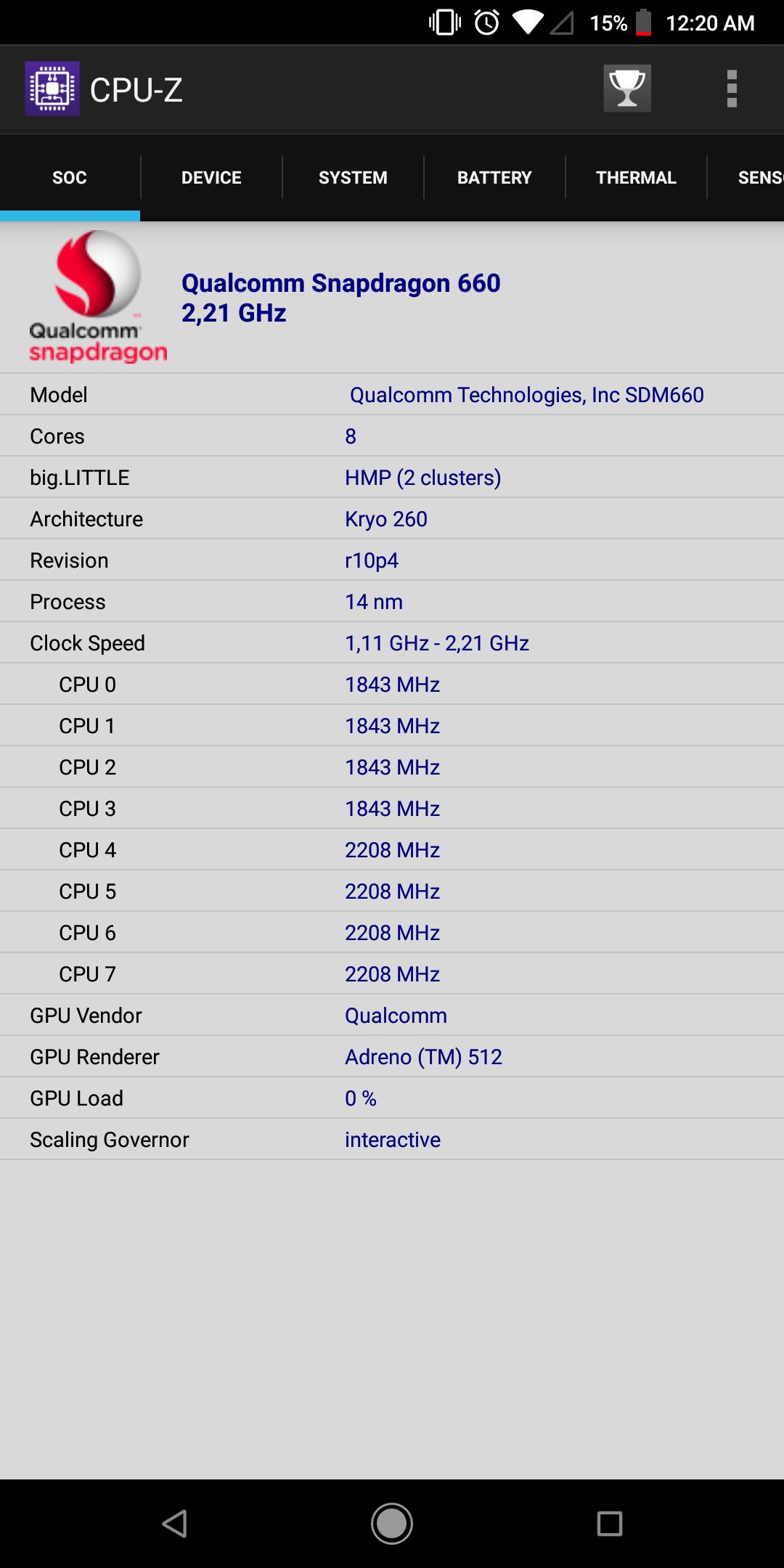 Procesor w Xiaomi Mi A2