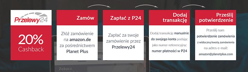 Zwrot z Planet Plus i Przelewy24