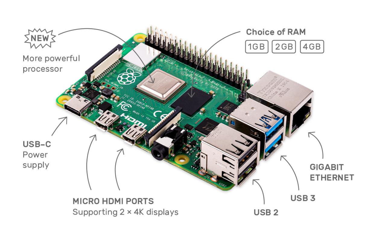 Raspberry Pi 4 - specyfikacja